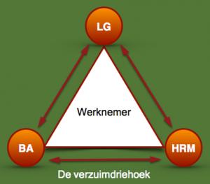 Driehoek_1